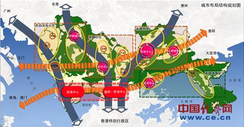 深圳市城市总体规划 2010 2020 获国务院批准