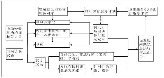 电路 电路图 电子 设计 素材 原理图 562_267