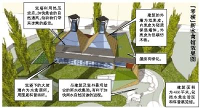 """北京动物园建""""零碳排放""""水禽馆"""