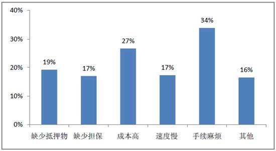 企业经营报告_合作共赢企业文化经营理念报告PPT幻灯片模板