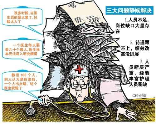 医务工作者中国梦