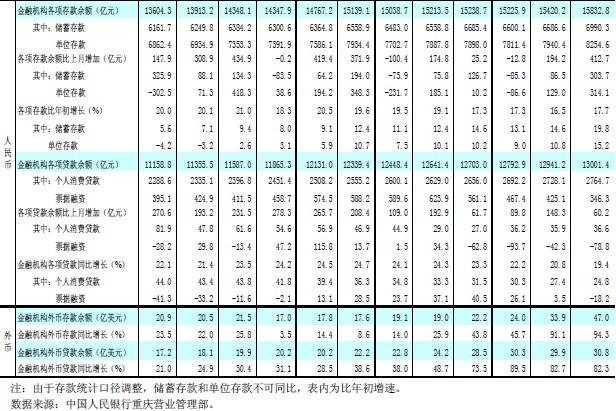 2018年中国经济大事记_近年来中国金融业发展与改革大事记