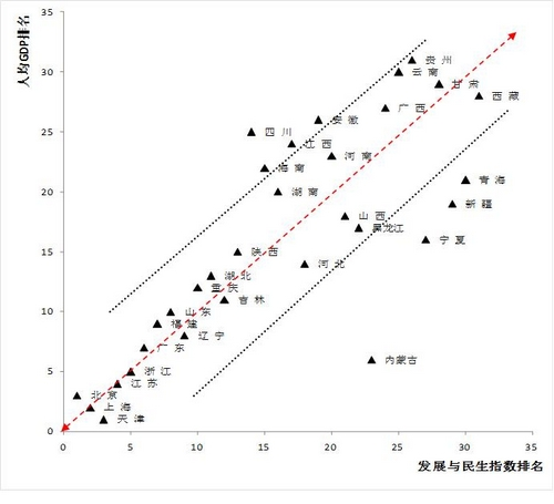 世界各国gdp排名_海口人均gdp