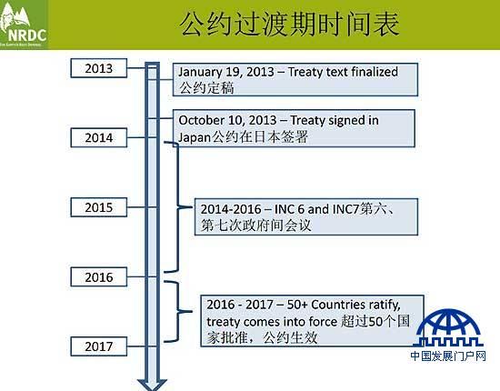《水俣公约》过渡期时间表