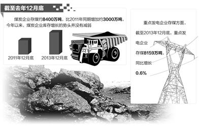 国内煤炭去库存将持续