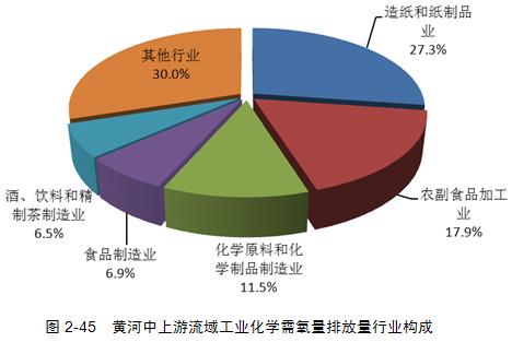 2016中国环境统计年报_中国年报的图片