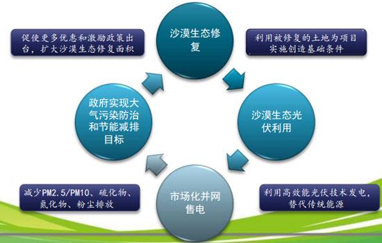 中国平安银行