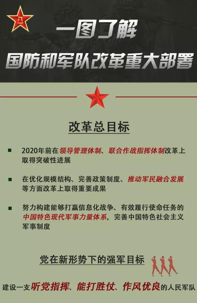 2016年12月22日 - 记彔无疆 - 数字中国
