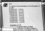 """东莞破获""""千木灵芝""""非法集资案 9万人被骗"""