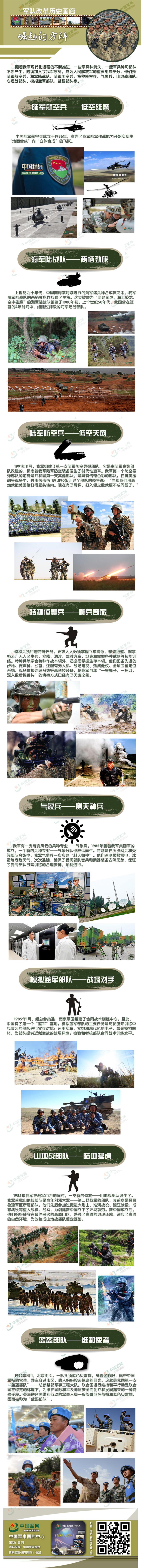 图解:军队改革历史画廊——崛起的方阵 - 纳兰容若 - 纳兰容若