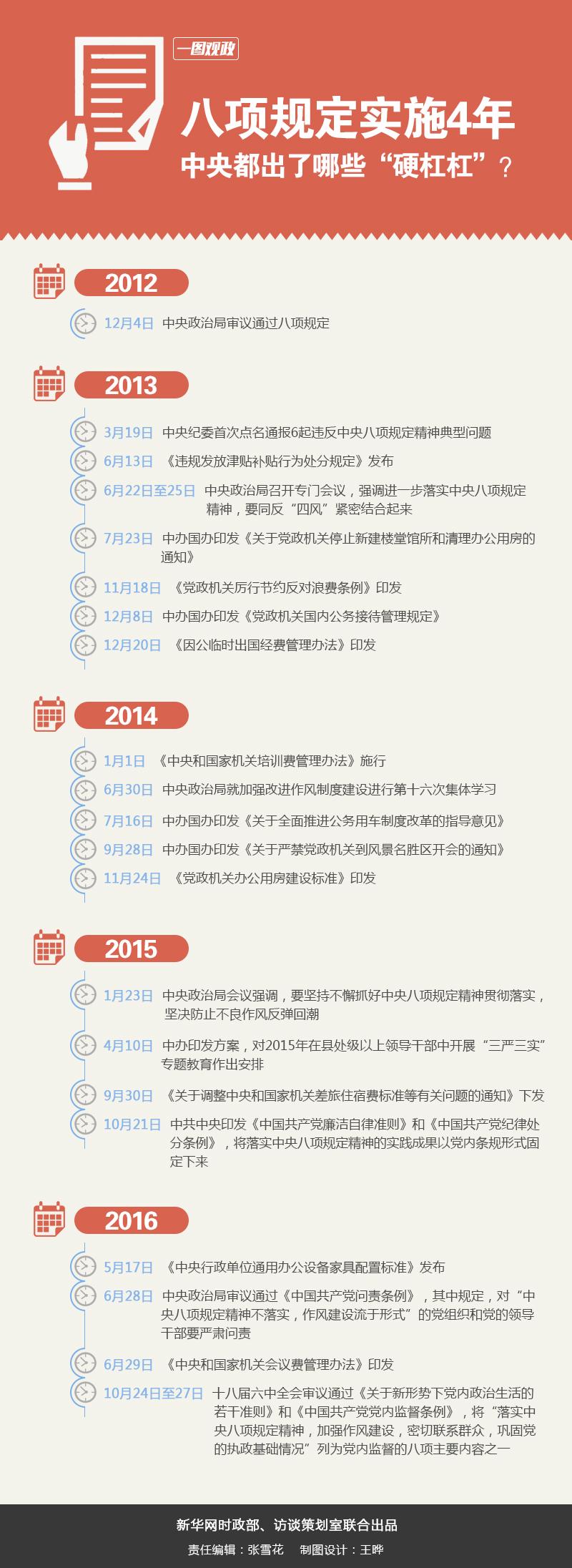 图说2016年中国经济成绩单(四) - 记彔无疆 - 数字中国
