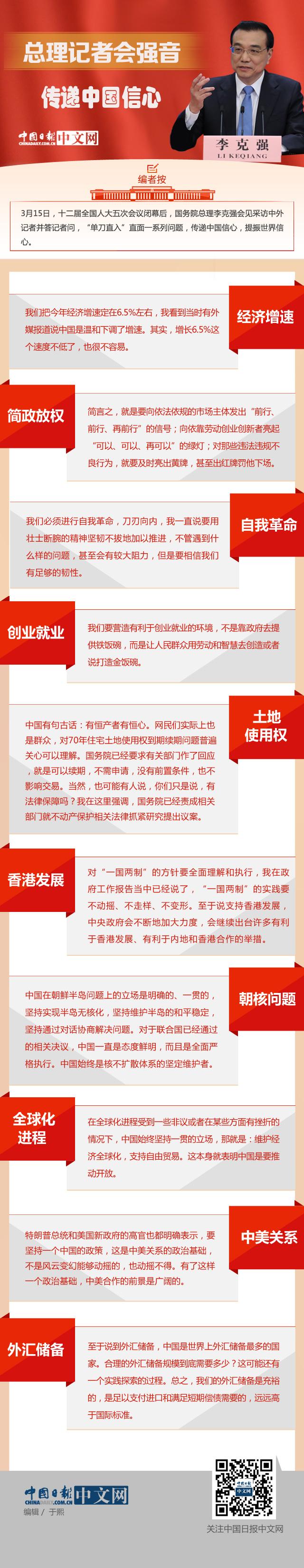 图解:总理记者会强音传递中国信心
