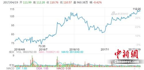 阿里巴巴获评《福布斯》全球最有投资价值公司