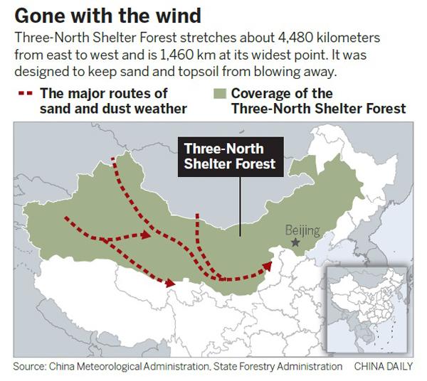 AAnother sandstorm blows east from desert