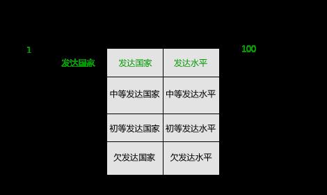 民族复兴 中国梦 中国现代化
