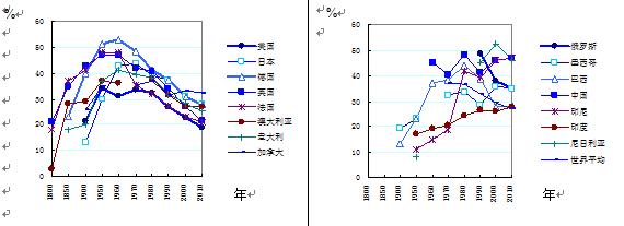 电路 电路图 电子 原理图 570_207