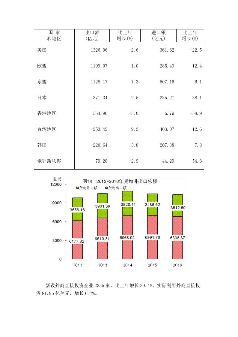 2019福建国民经济_2018年福建省国民经济和社会发展统计公报